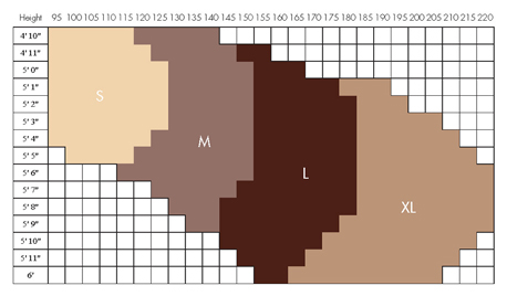 Therafirm Pantyhose Size Chart